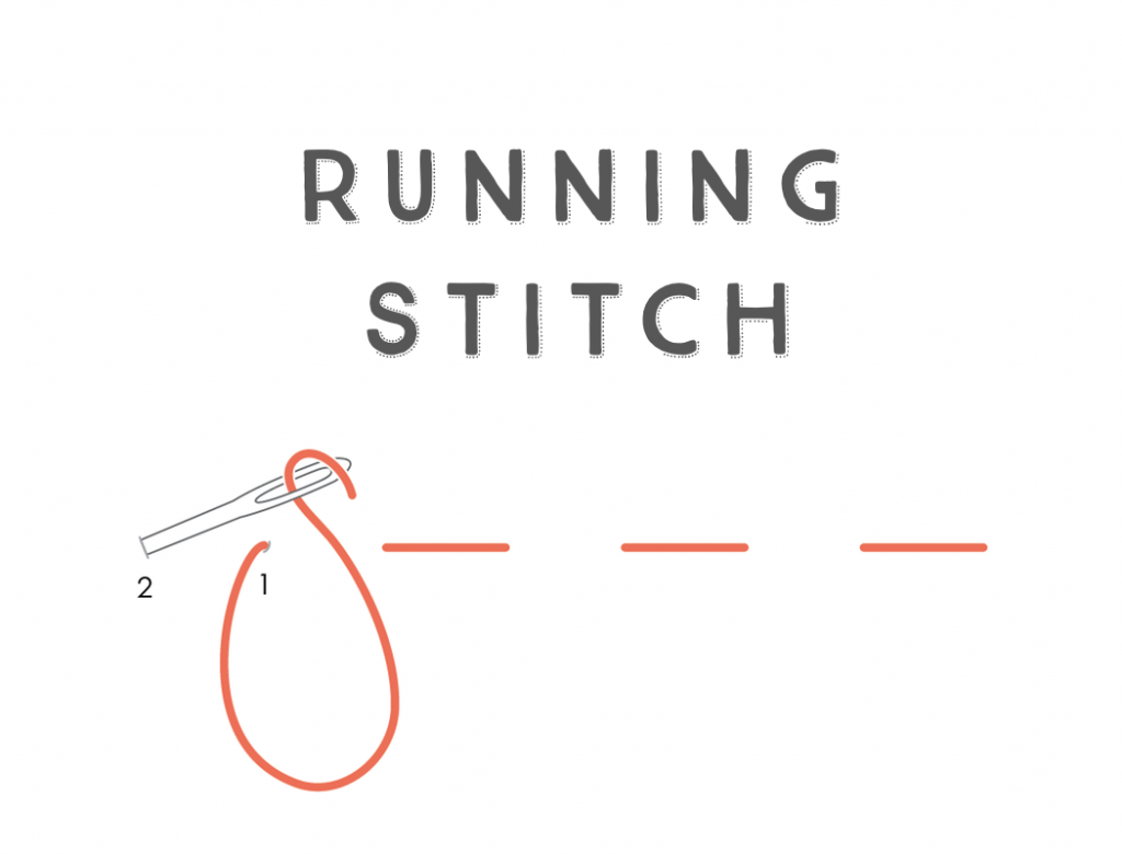 runningstitch